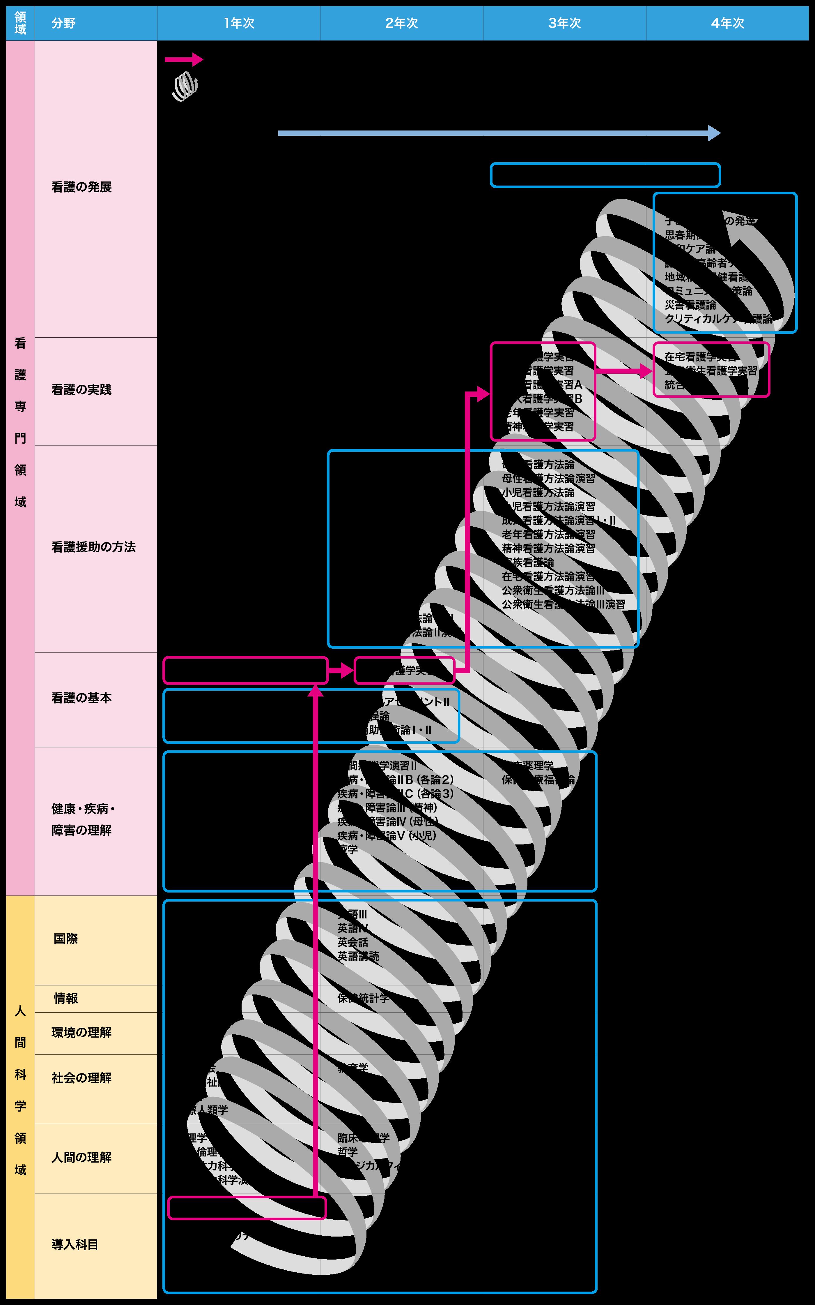カリキュラムツリー